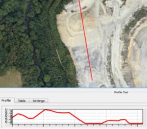 Profil topographie drone